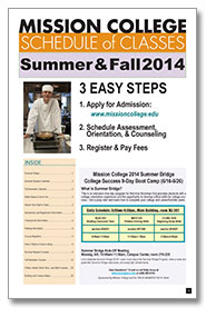 cook and steps to apply on cover